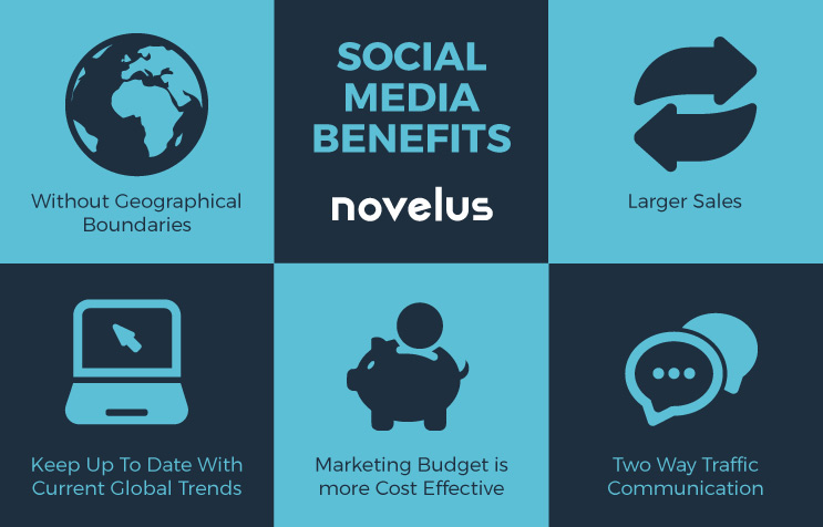 social advantages of eu memebership Csr europe is the leading european business network for corporate social   click here for a one page summary of key membership benefits, services and.